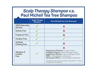 Puriya Scalp Therapy with Tea Tree Oil, 16 fl oz - Image 6