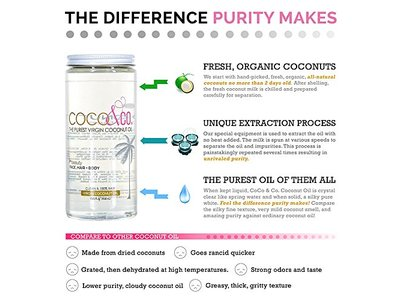 Coconut Oil for Hair & Skin By COCO&CO. Beauty Grade 100% RAW (8oz) - Image 3