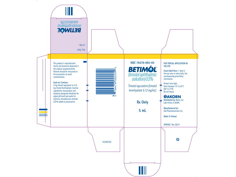 Betimol Ophthalmic Solution 0.25% (RX) 5 ml, Santen, Inc