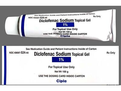 Cipla Diclofenac Sodium 1% Topical Gel, 100 g
