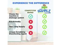 Eco-Gals Eco Swirlz Washing Machine Cleaner, 24 Count - Image 6