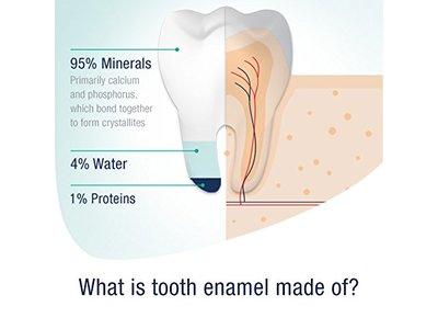 Sensodyne Pronamel Fresh Breath Toothpaste, 8 Ounce - Image 6