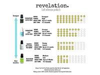 Revelation Marvel Professional Eyelash Extension Glue, 10 g - Image 7
