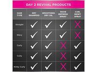 John Frieda Day 2 Revival Wave Refresh Spray, 5 oz - Image 6