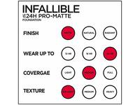 L'Oreal Paris Makeup Infallible Pro-Matte Liquid Longwear Foundation, Ivory Buff 101.5, 1 fl. oz. - Image 8