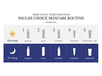 Paula's Choice BOOST Hyaluronic Acid Booster with Ceramides, 0.67 Ounce - Image 4