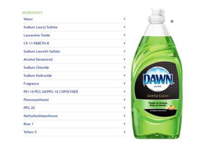 Dawn Ultra Dishwashing Liquid with Olay, Cucumber & Melon, 30 oz - Image 5